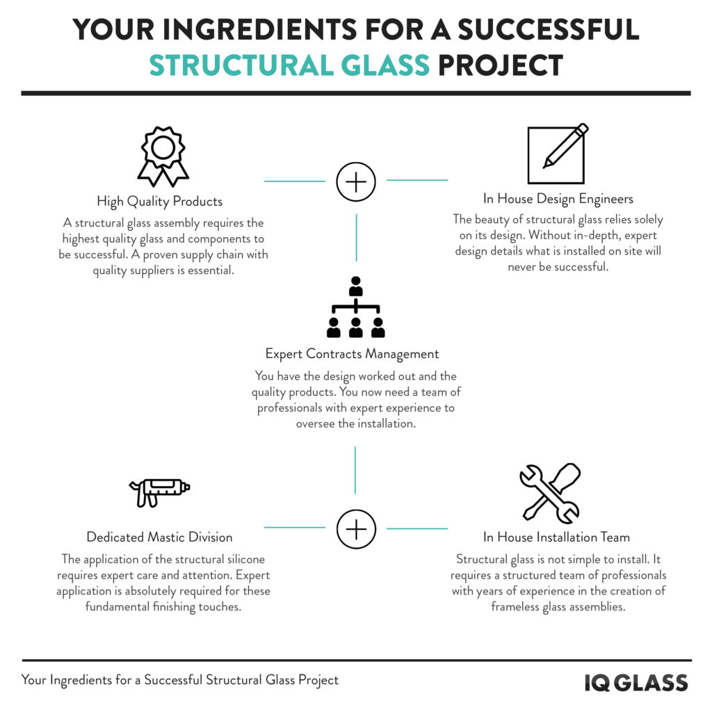 """Your Ingredients for a Successful Structural Glass Project"""