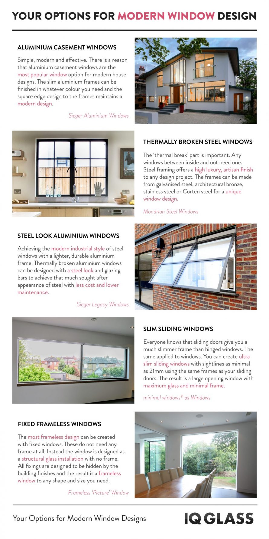 Infographic showing different window options, including aluminium, steel look and frameless windows